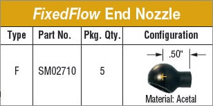 SwivelMax FixedFlow End Nozzle F Online Ordering