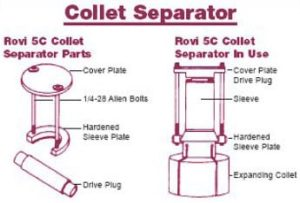 Expanding Collet Accessories