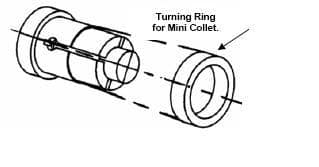 Instructions For Assembly Of Mini Collets